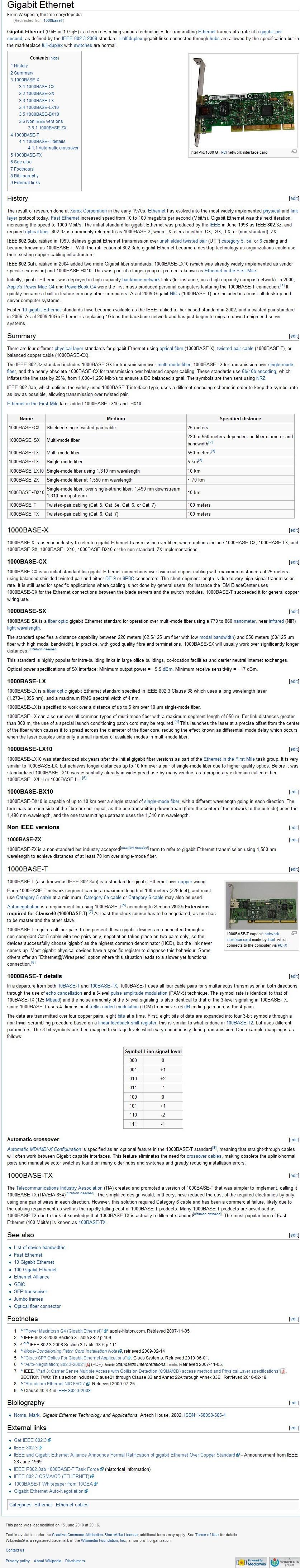 Gigabit%20Ethernet%20-%20Wikipedia.jpg