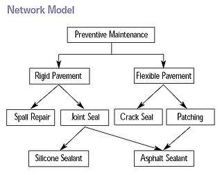 320px-Network_Model.jpg